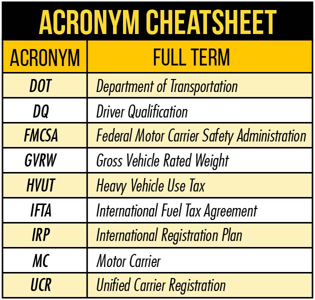 Common acronyms in the trucking industry.