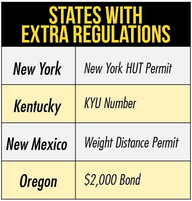 States with different regulations truckers have to follow.